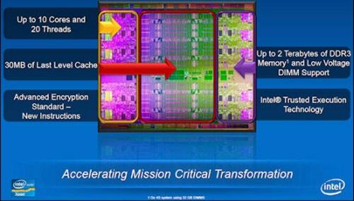 Intel lansează o nouă gamă de procesoare Westmere-EX Xeon E7