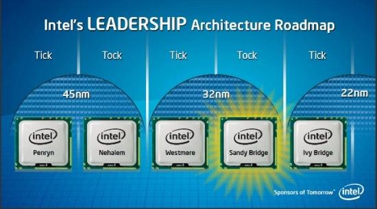 Caracateristicile Sandy Bridge vs Ivy Bridge de la Intel