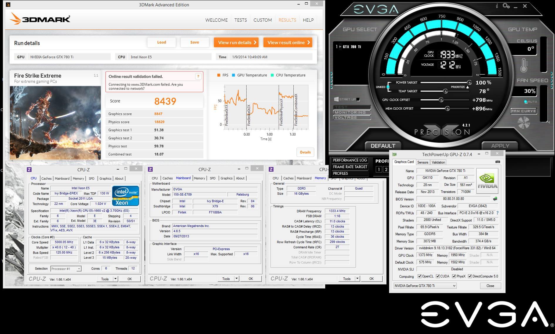 GeForce GTX 780 Ti overclockată la 1.9 GHz de K|NGP|N