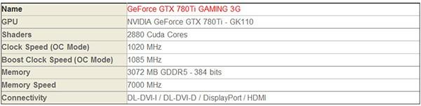 MSI_GTX_780Ti_GAMING_3G_specs