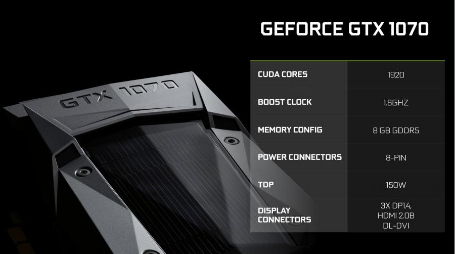 NVIDIA-GeForce-GTX-1070-pret-specificatii