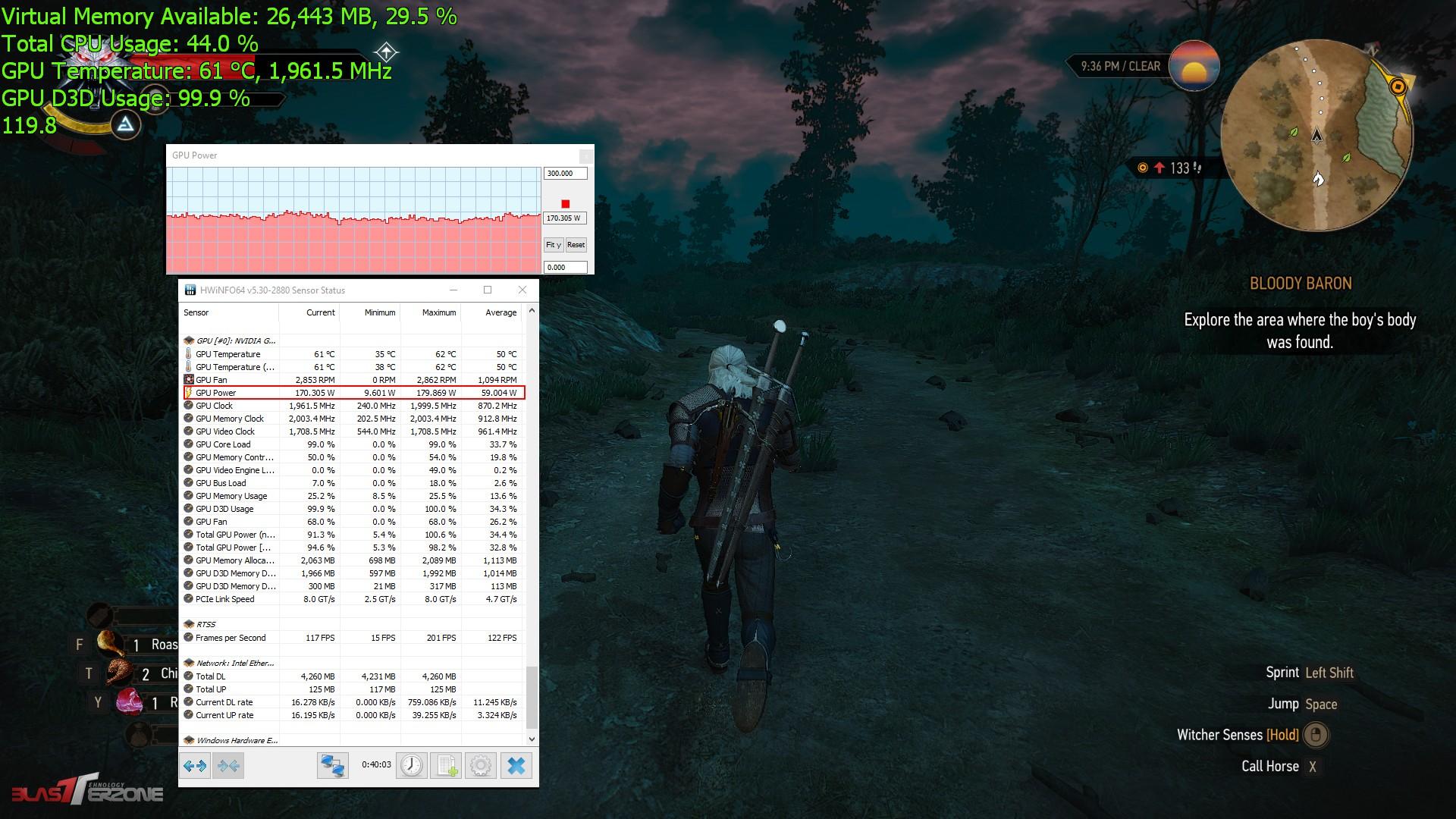 The Witcher Wild Hunt GTX 1070