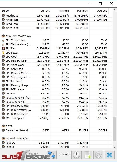 review-gtx-1070-g1-gaming-gigabyte